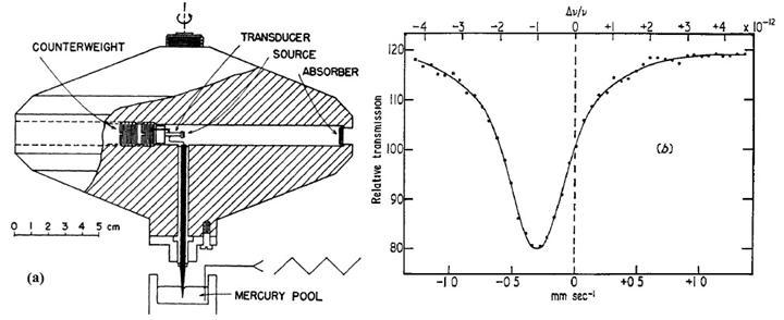 Рис. 15. a)- Схема центрифуги